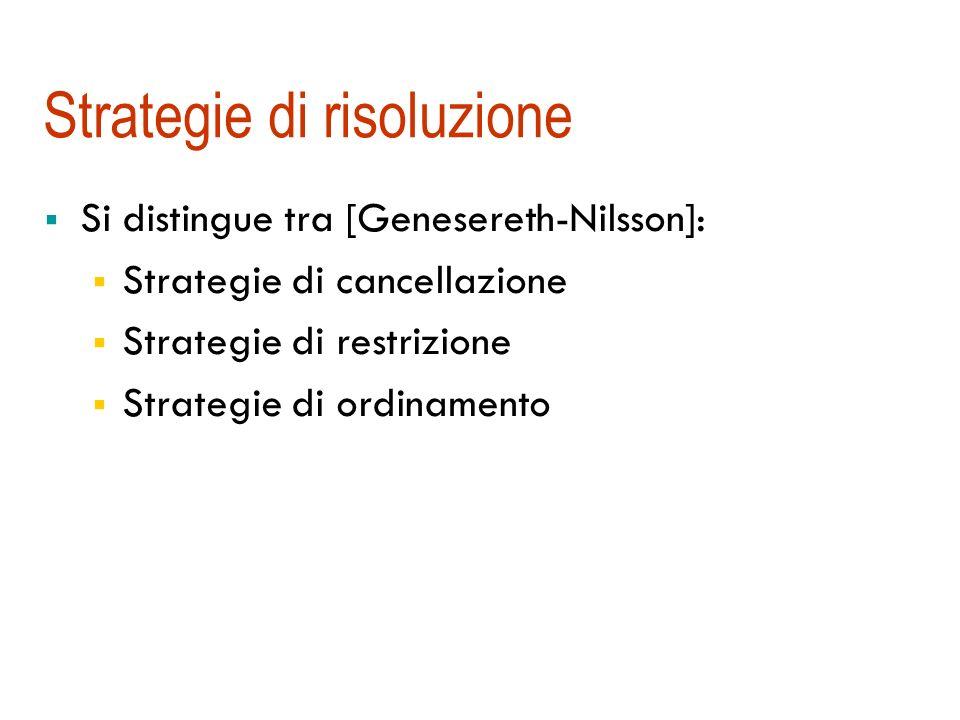 Strategie di risoluzione