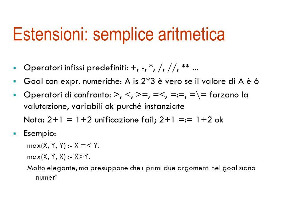Estensioni: semplice aritmetica