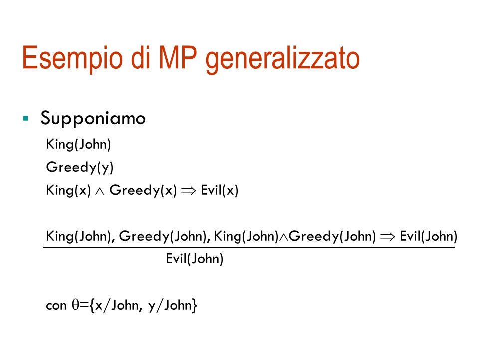 Esempio di MP generalizzato