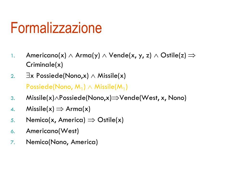 Formalizzazione Americano(x)  Arma(y)  Vende(x, y, z)  Ostile(z)  Criminale(x) x Possiede(Nono,x)  Missile(x)