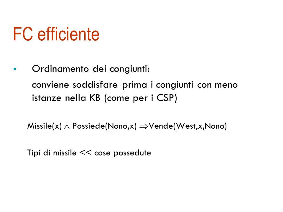 FC efficiente Ordinamento dei congiunti: