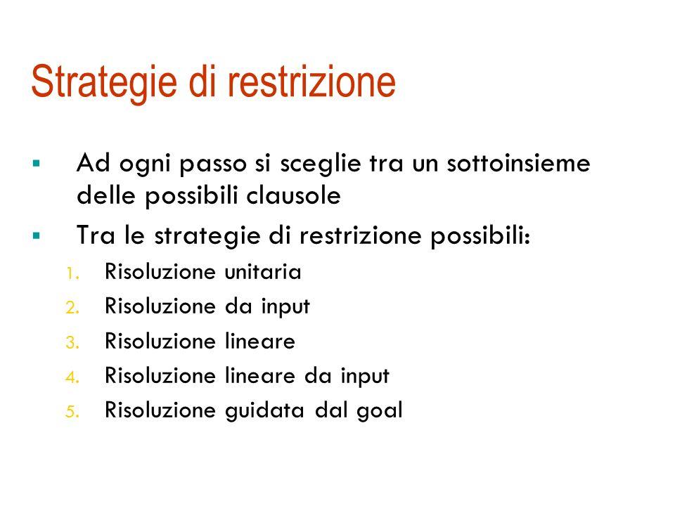 Strategie di restrizione