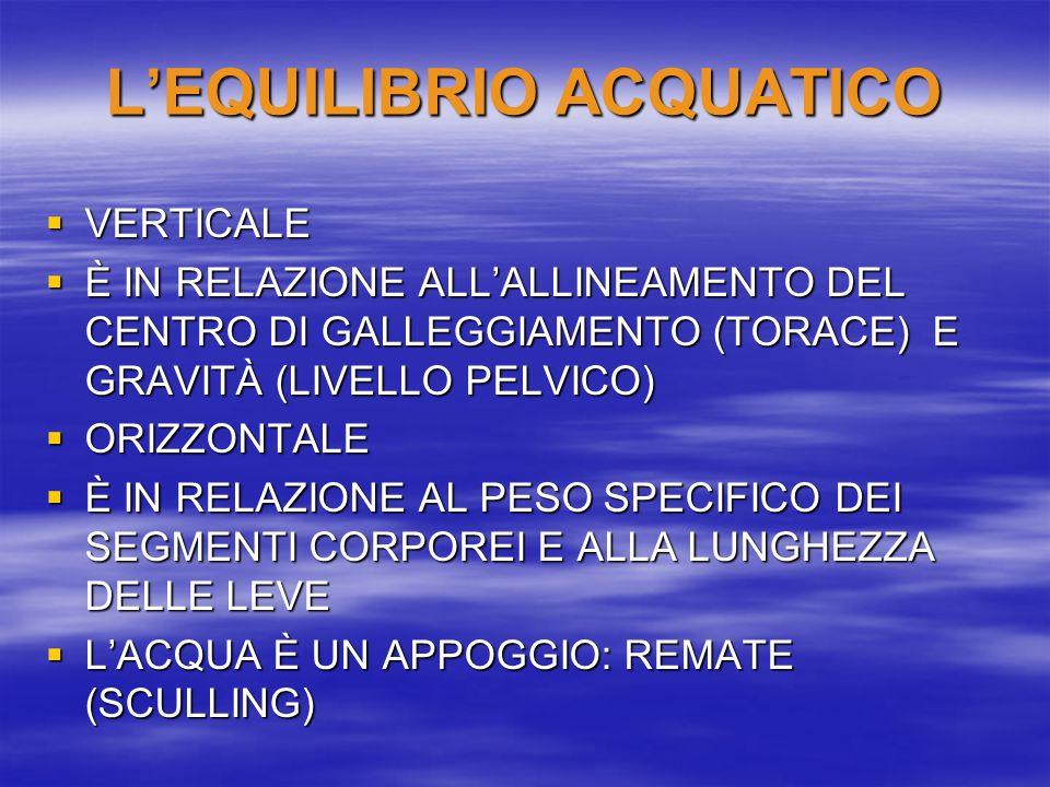 L'EQUILIBRIO ACQUATICO