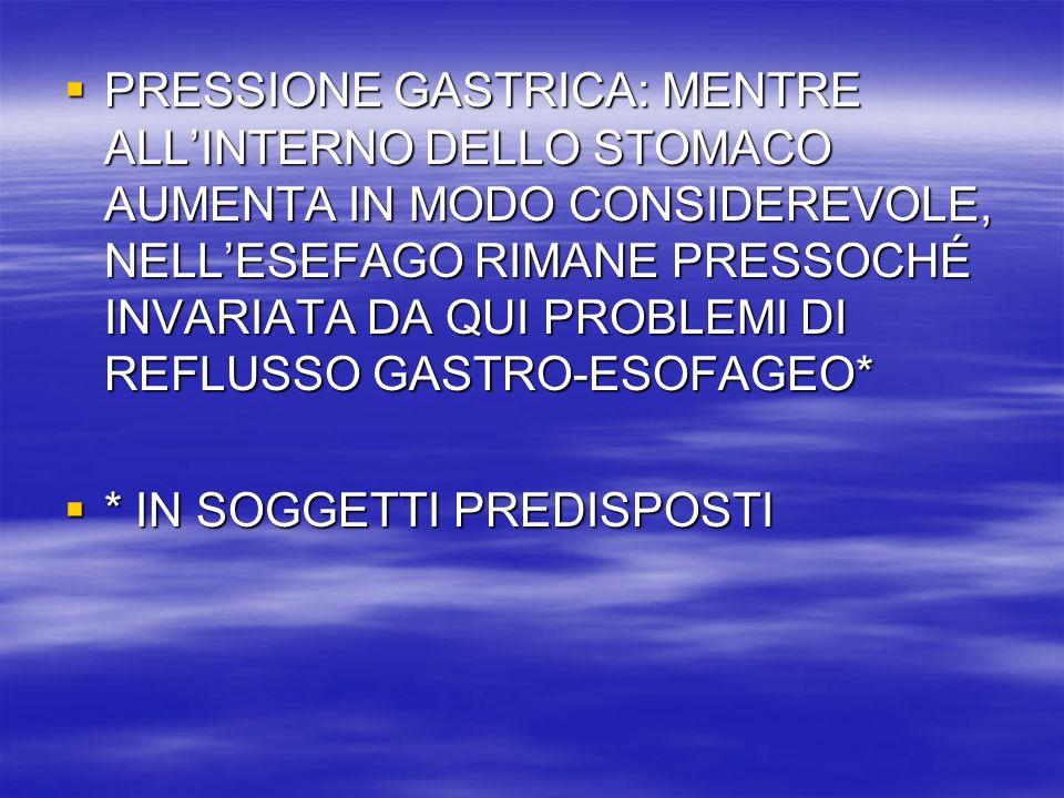 PRESSIONE GASTRICA: MENTRE ALL'INTERNO DELLO STOMACO AUMENTA IN MODO CONSIDEREVOLE, NELL'ESEFAGO RIMANE PRESSOCHÉ INVARIATA DA QUI PROBLEMI DI REFLUSSO GASTRO-ESOFAGEO*