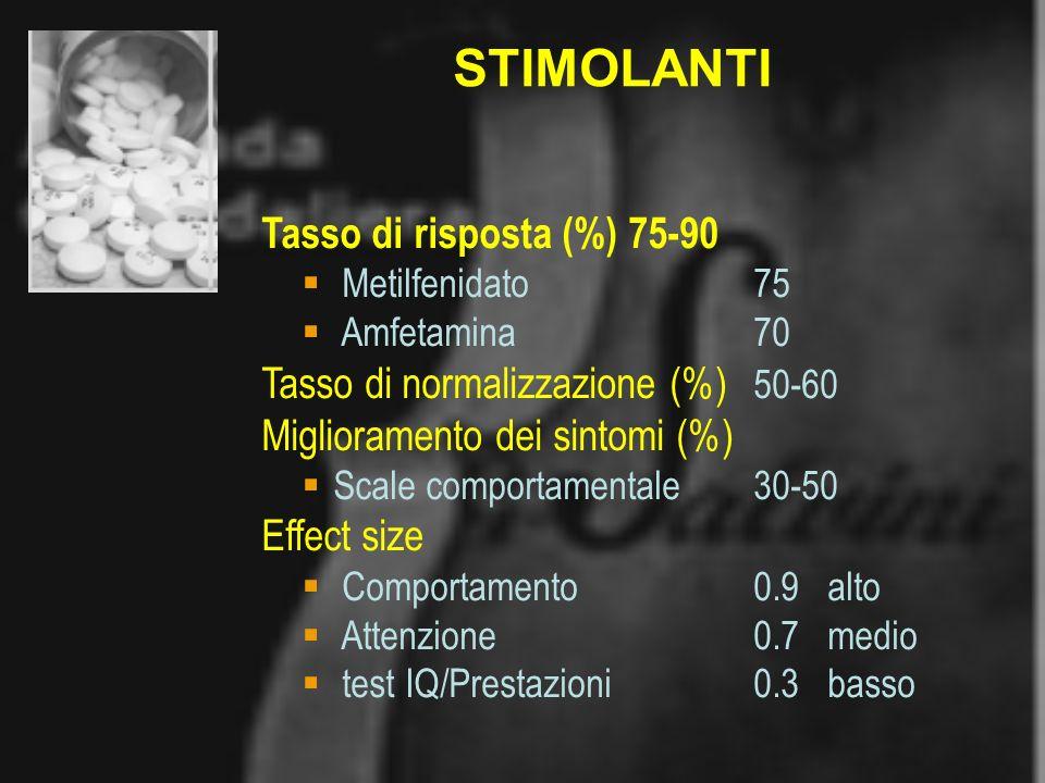 STIMOLANTI Tasso di risposta (%) 75-90