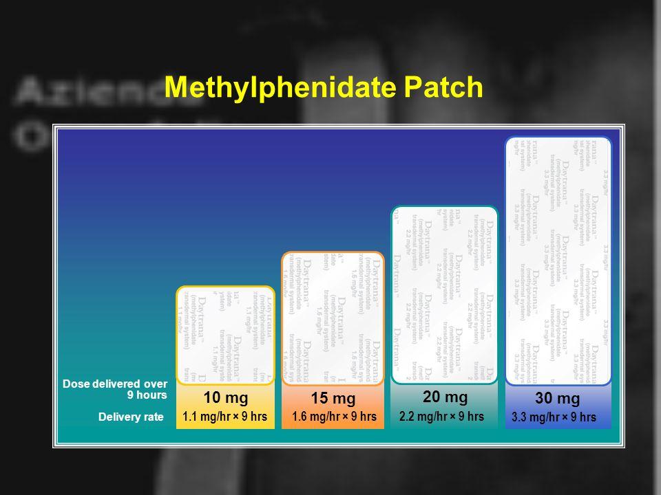 Methylphenidate Patch