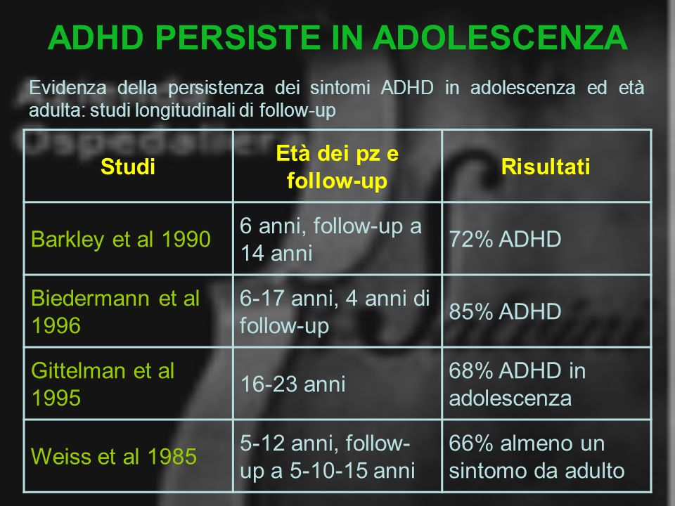 ADHD PERSISTE IN ADOLESCENZA
