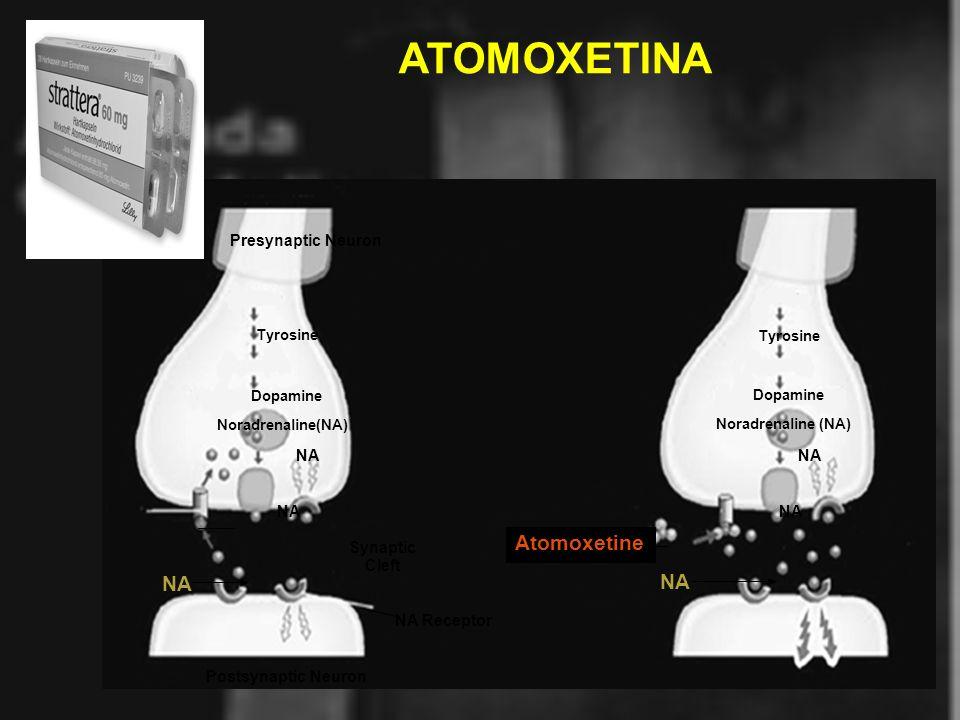 ATOMOXETINA Atomoxetine NA NA Presynaptic Neuron NA NA NA NA Synaptic