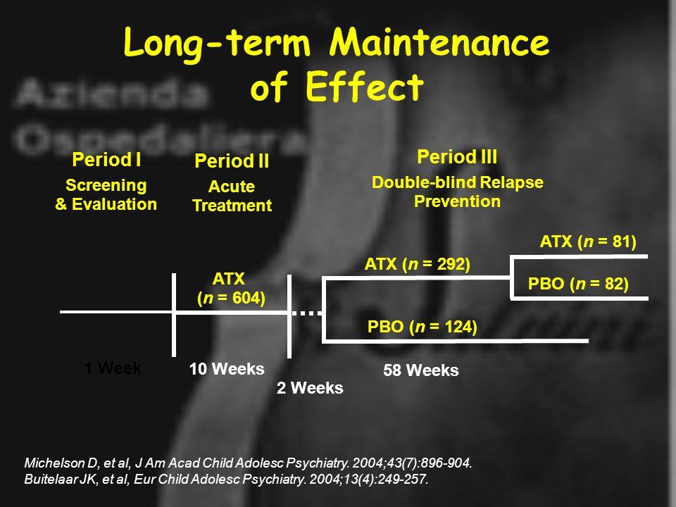 Long-term Maintenance of Effect
