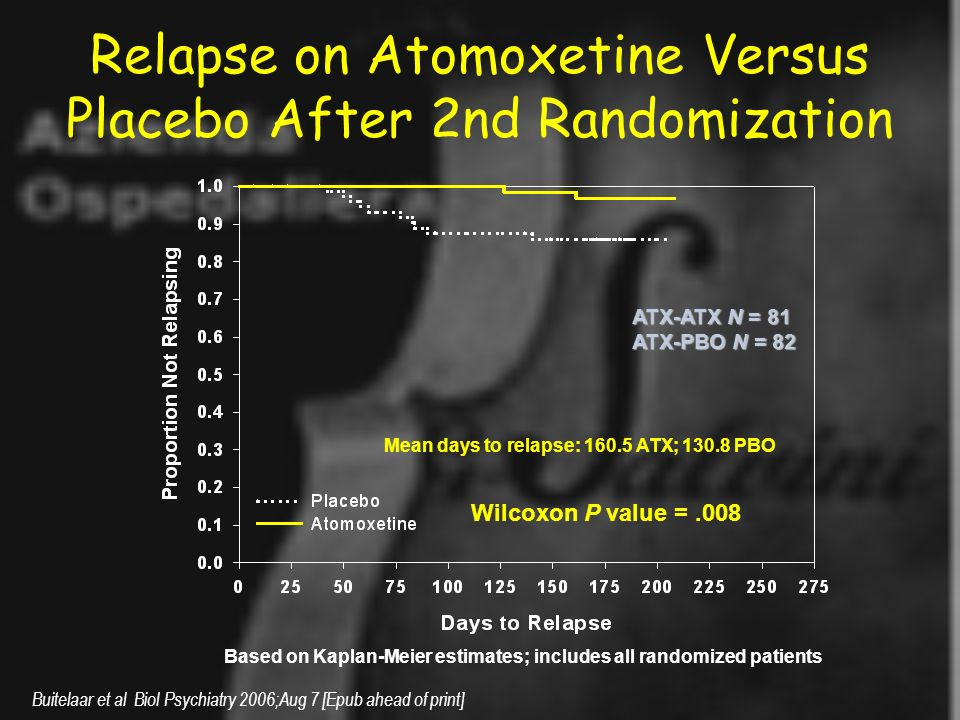 Relapse on Atomoxetine Versus Placebo After 2nd Randomization