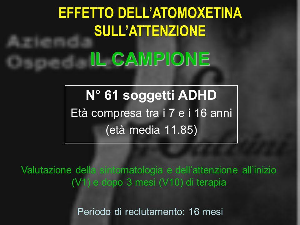 EFFETTO DELL'ATOMOXETINA SULL'ATTENZIONE