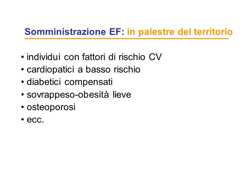 Somministrazione EF: in palestre del territorio