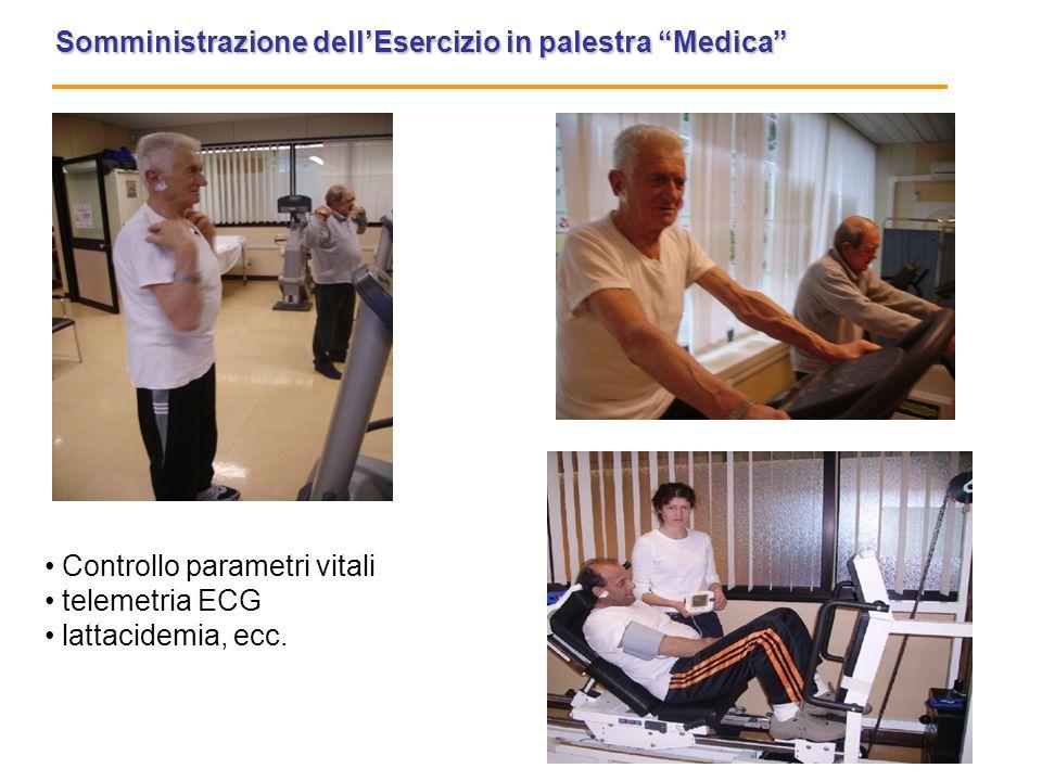Somministrazione dell'Esercizio in palestra Medica