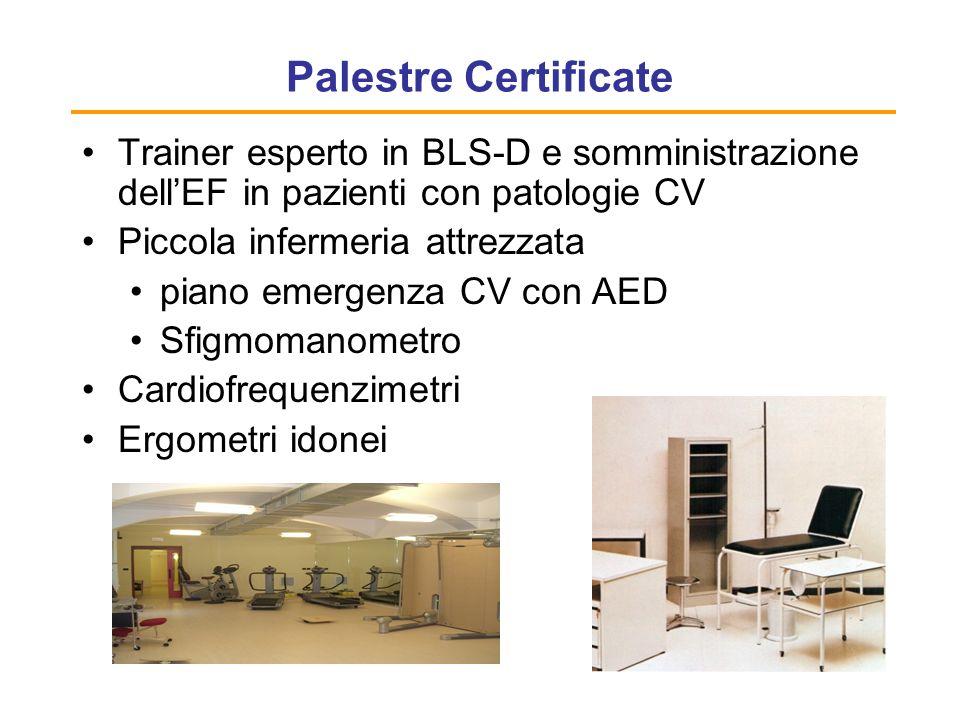 Palestre Certificate Trainer esperto in BLS-D e somministrazione dell'EF in pazienti con patologie CV.