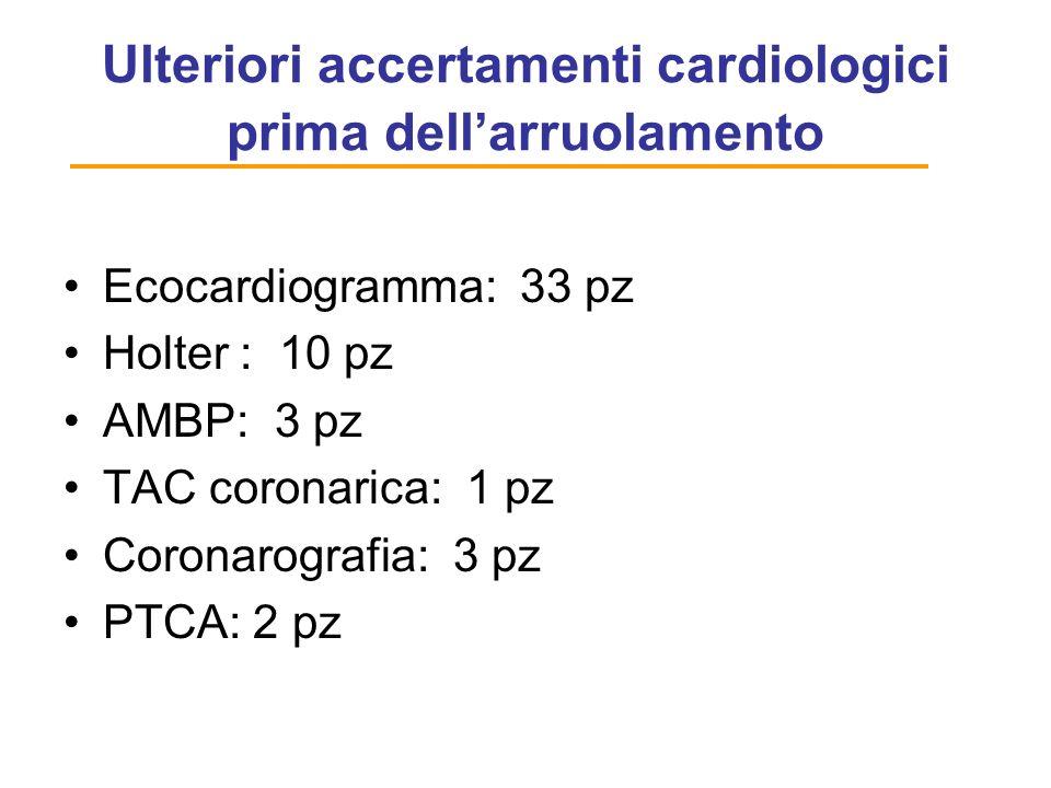 Ulteriori accertamenti cardiologici prima dell'arruolamento