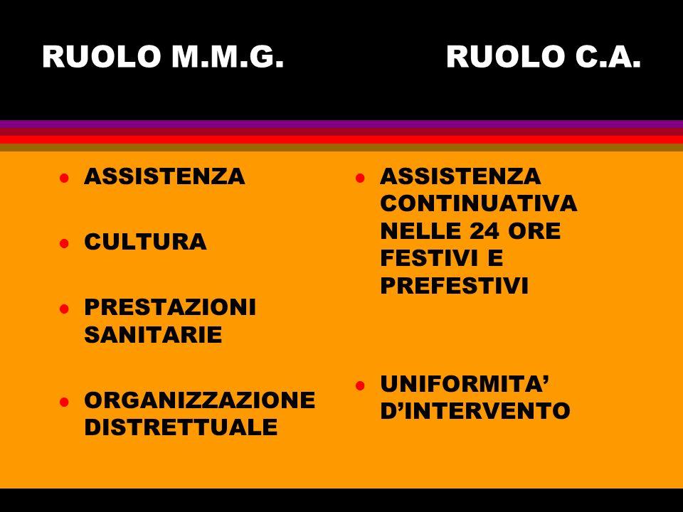 RUOLO M.M.G. RUOLO C.A. ASSISTENZA CULTURA PRESTAZIONI SANITARIE