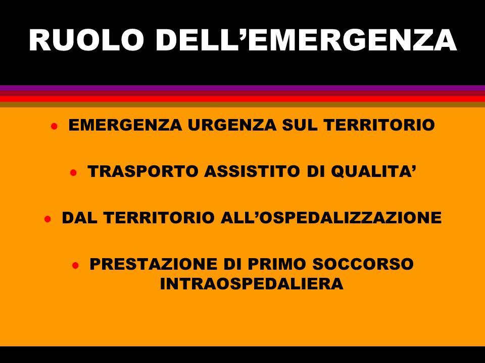 RUOLO DELL'EMERGENZA EMERGENZA URGENZA SUL TERRITORIO