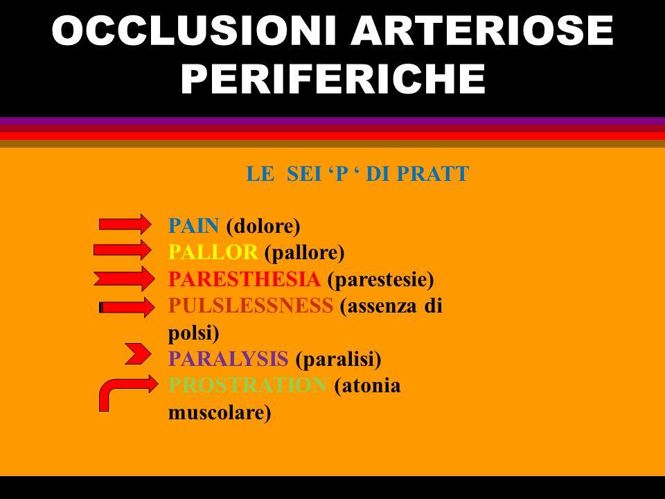 OCCLUSIONI ARTERIOSE PERIFERICHE