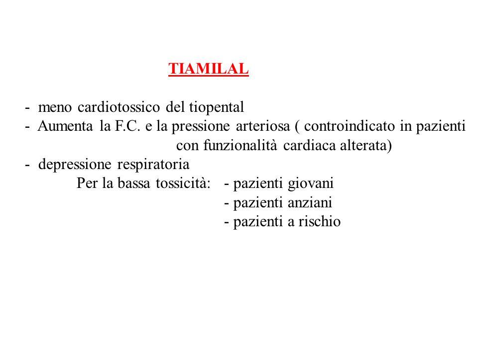 TIAMILAL meno cardiotossico del tiopental. Aumenta la F.C. e la pressione arteriosa ( controindicato in pazienti.