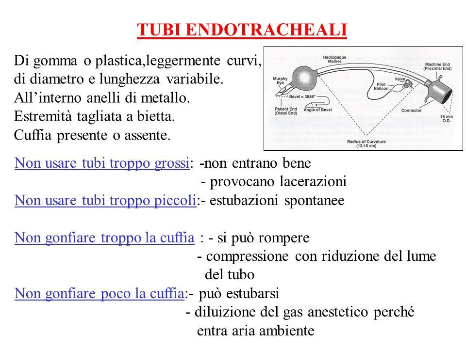TUBI ENDOTRACHEALI Di gomma o plastica,leggermente curvi,