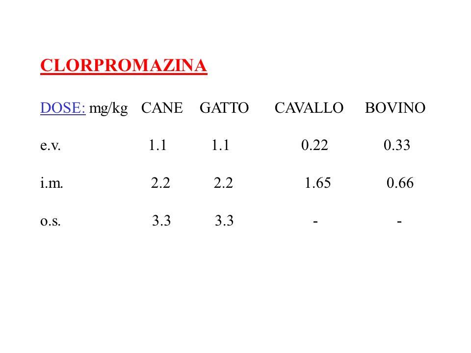CLORPROMAZINA DOSE: mg/kg CANE GATTO CAVALLO BOVINO