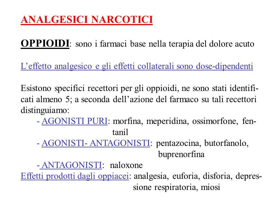 OPPIOIDI: sono i farmaci base nella terapia del dolore acuto