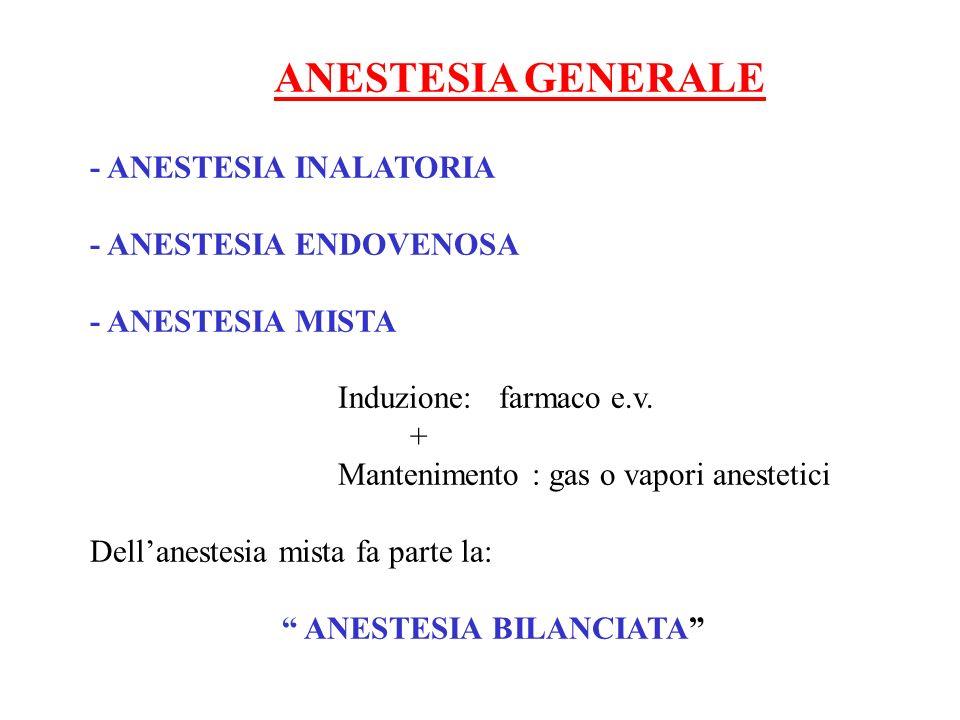 ANESTESIA GENERALE - ANESTESIA INALATORIA. - ANESTESIA ENDOVENOSA. - ANESTESIA MISTA. Induzione: farmaco e.v.