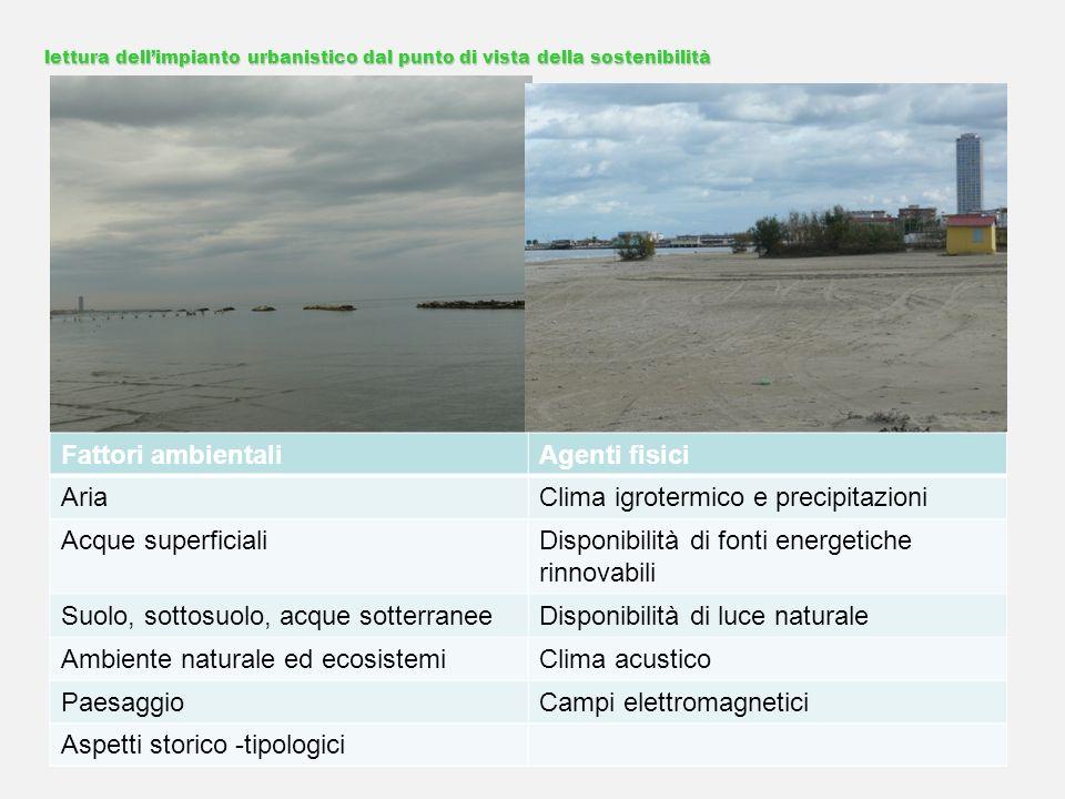 Clima igrotermico e precipitazioni Acque superficiali
