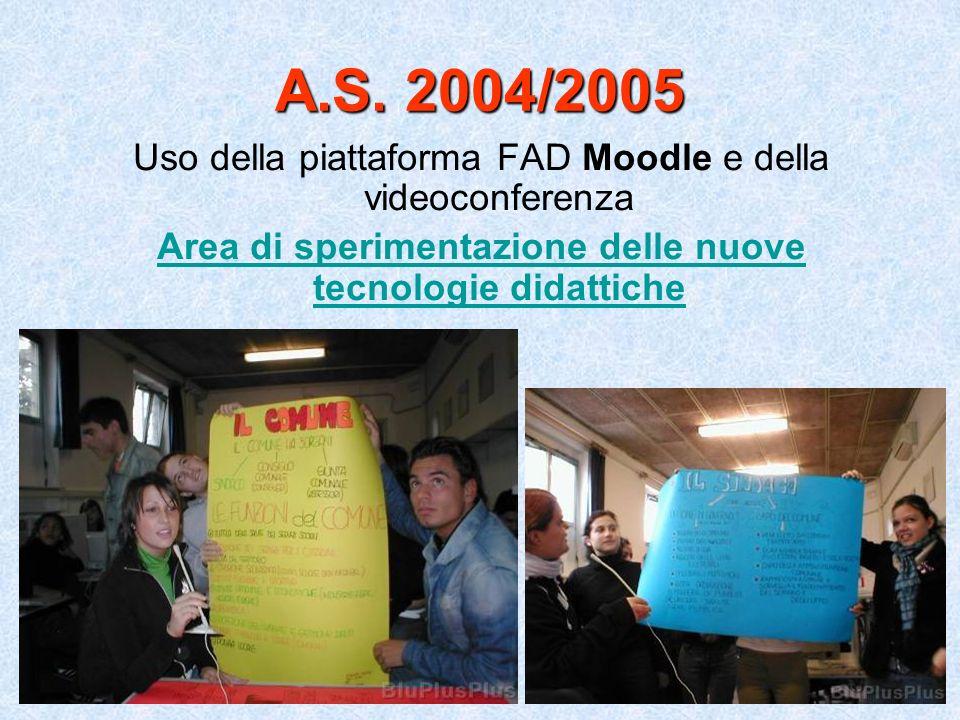 A.S. 2004/2005 Uso della piattaforma FAD Moodle e della videoconferenza.