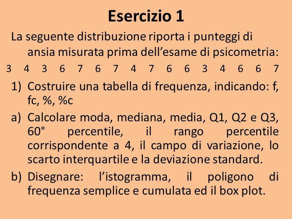 Esercizio 1 La seguente distribuzione riporta i punteggi di ansia misurata prima dell'esame di psicometria:
