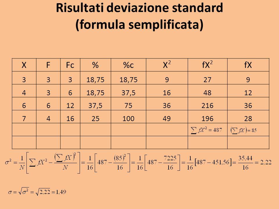 Risultati deviazione standard (formula semplificata)