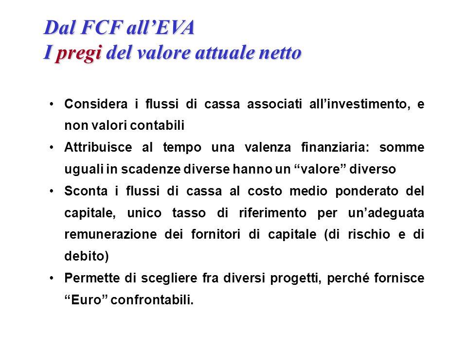 Dal FCF all'EVA I pregi del valore attuale netto