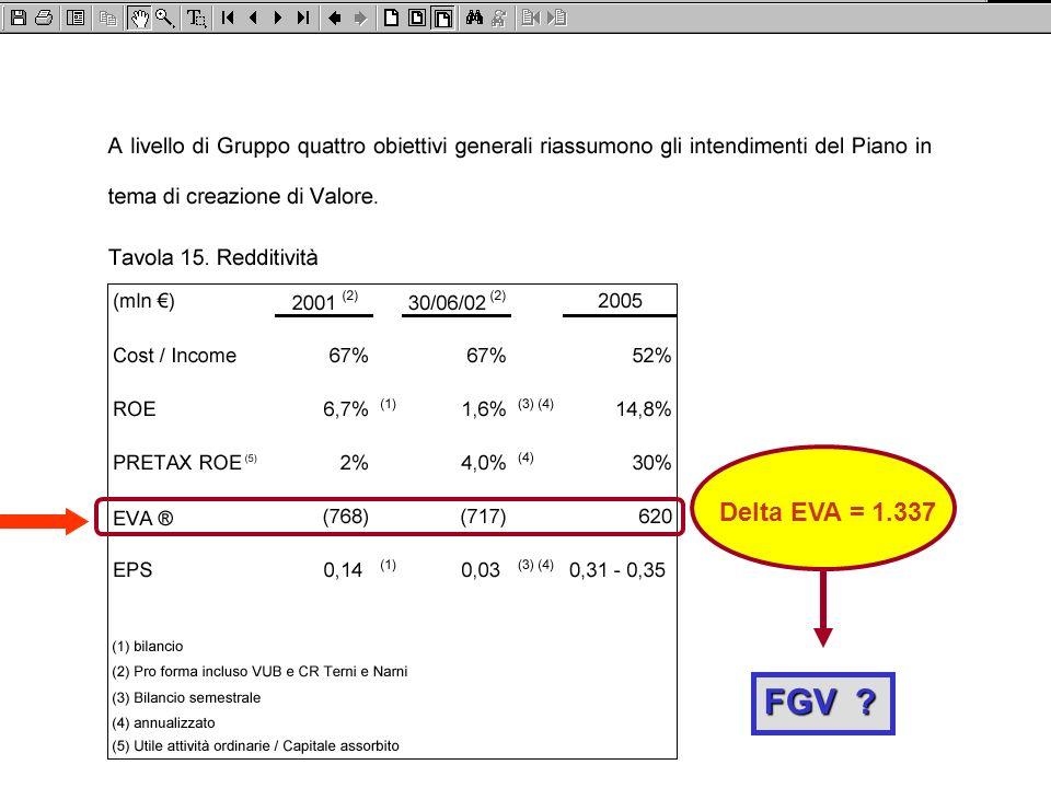 Delta EVA = 1.337 FGV