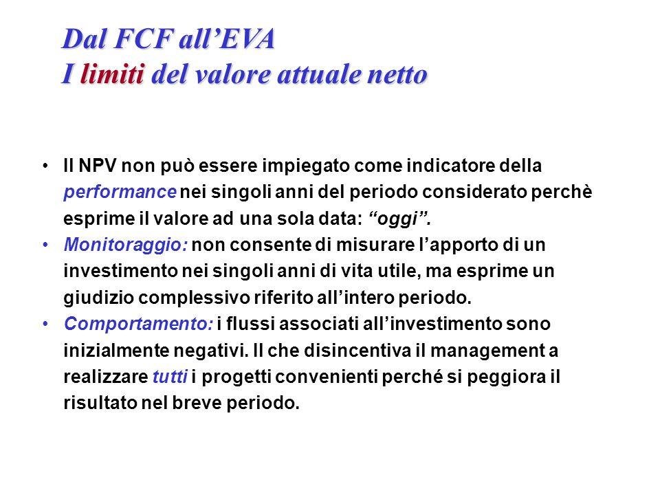 Dal FCF all'EVA I limiti del valore attuale netto