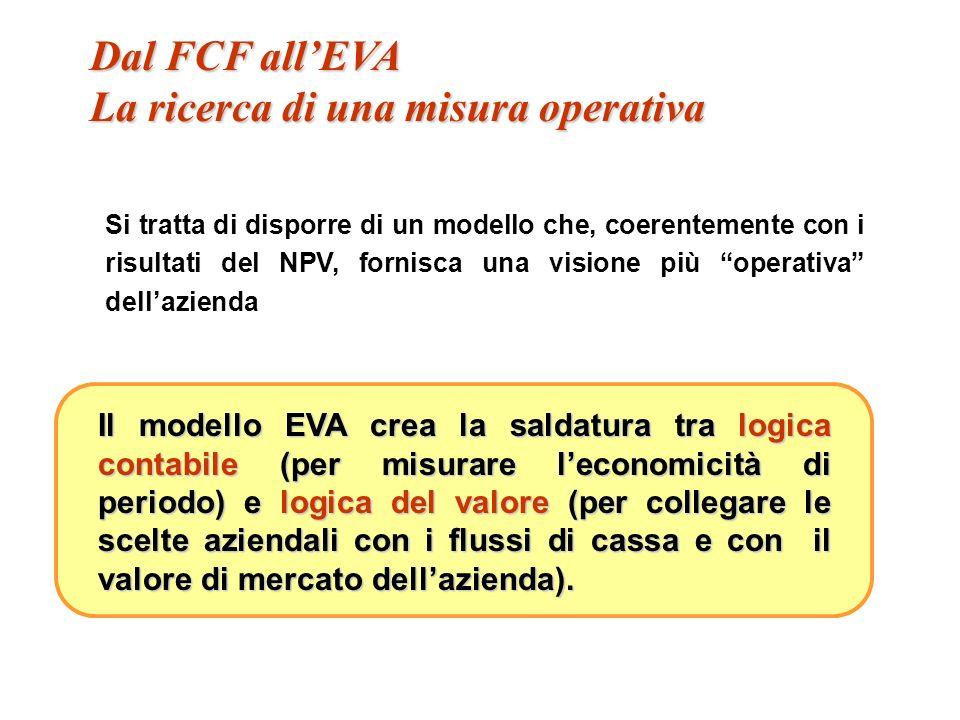 Dal FCF all'EVA La ricerca di una misura operativa