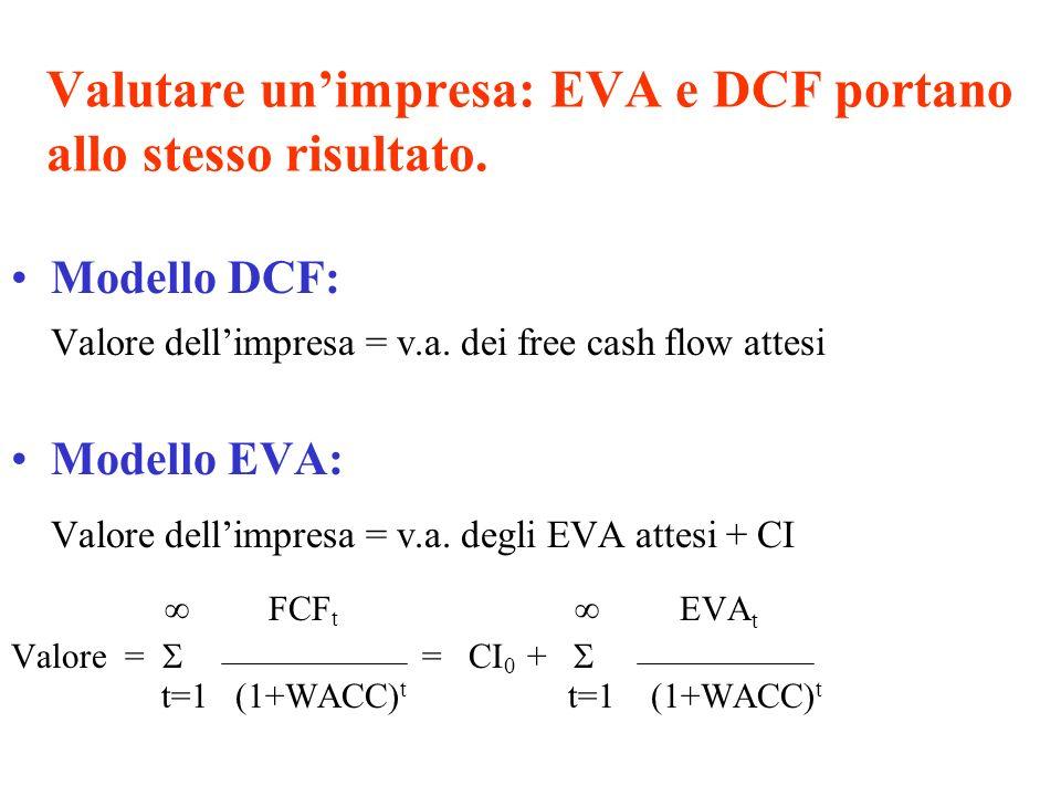 Valutare un'impresa: EVA e DCF portano allo stesso risultato.