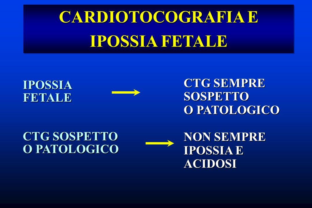 CARDIOTOCOGRAFIA E IPOSSIA FETALE