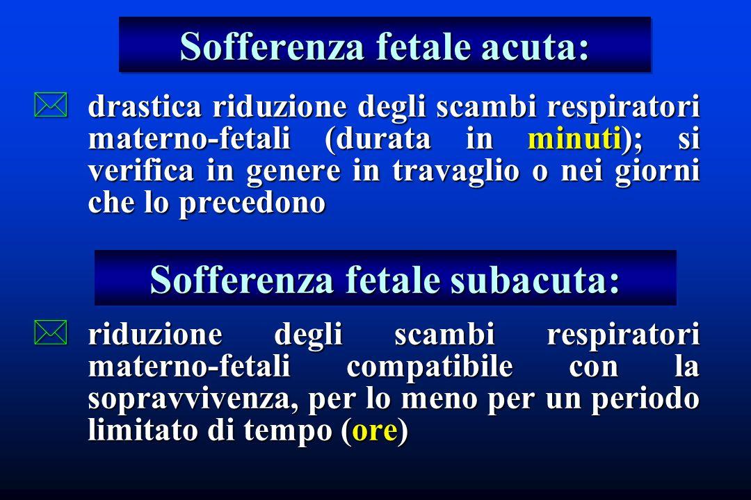 Sofferenza fetale acuta: