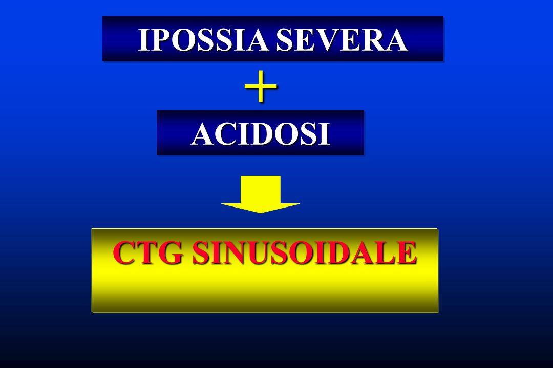 IPOSSIA SEVERA + ACIDOSI CTG SINUSOIDALE