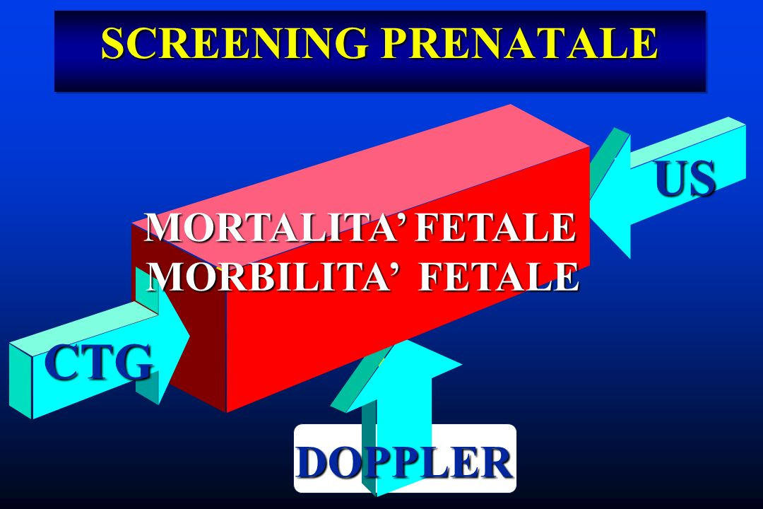 SCREENING PRENATALE US MORTALITA' FETALE MORBILITA' FETALE CTG DOPPLER