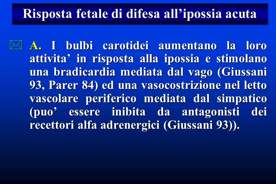 Risposta fetale di difesa all'ipossia acuta