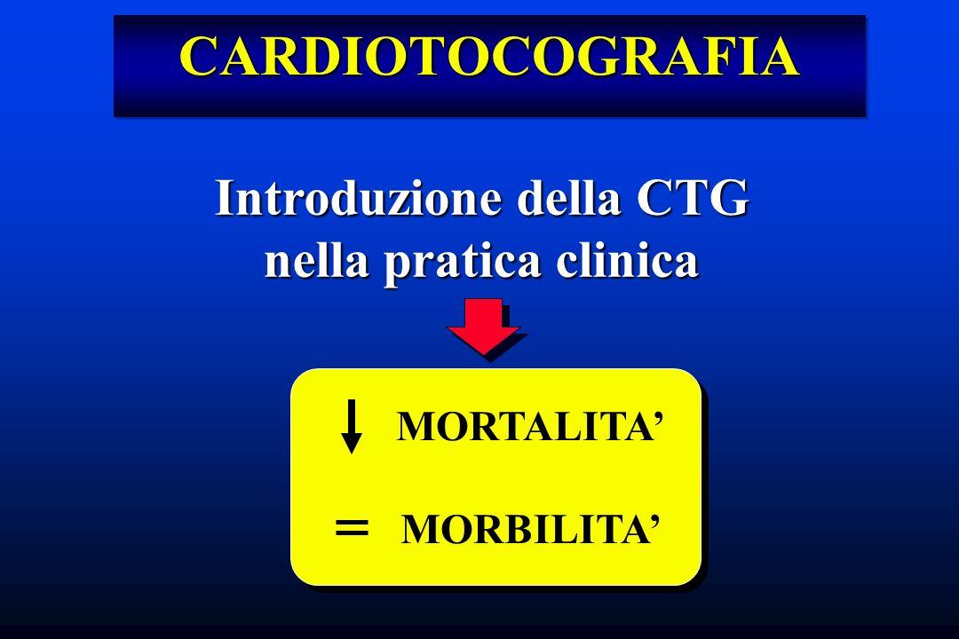 Introduzione della CTG