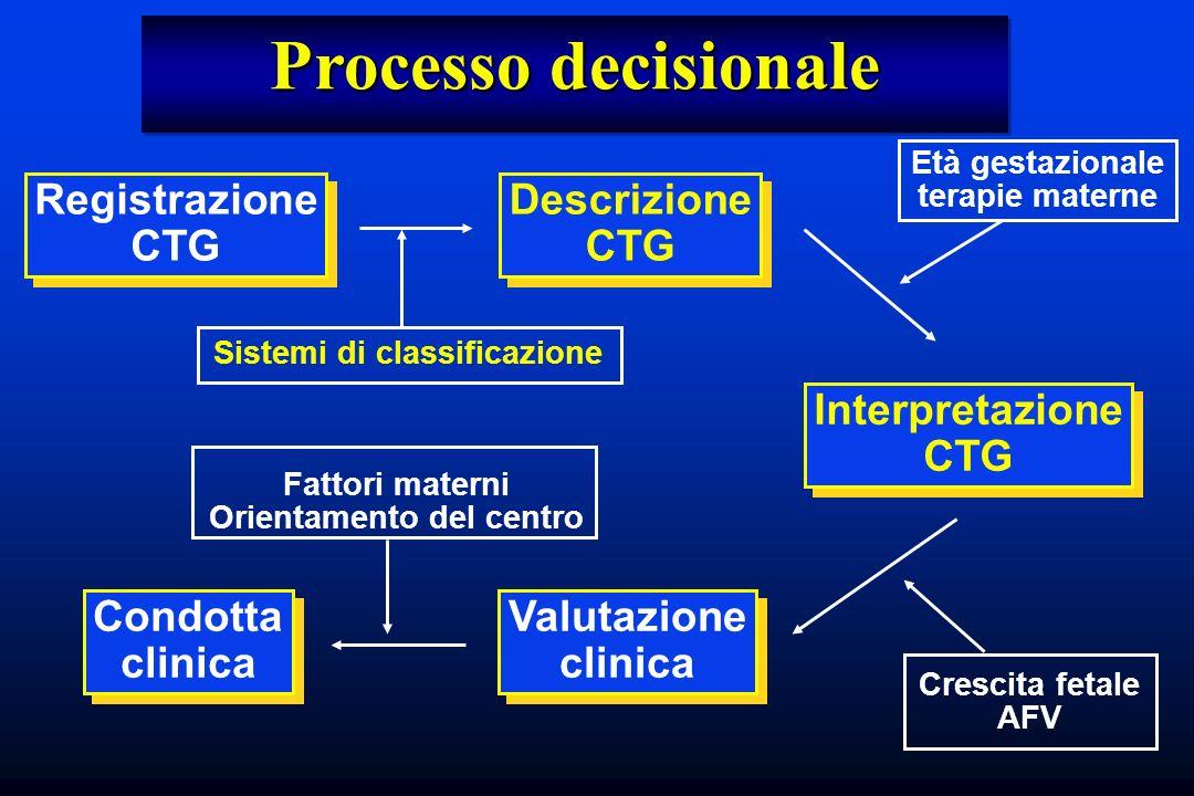 Sistemi di classificazione Orientamento del centro