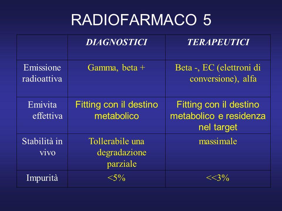 RADIOFARMACO 5 DIAGNOSTICI TERAPEUTICI Emissione radioattiva