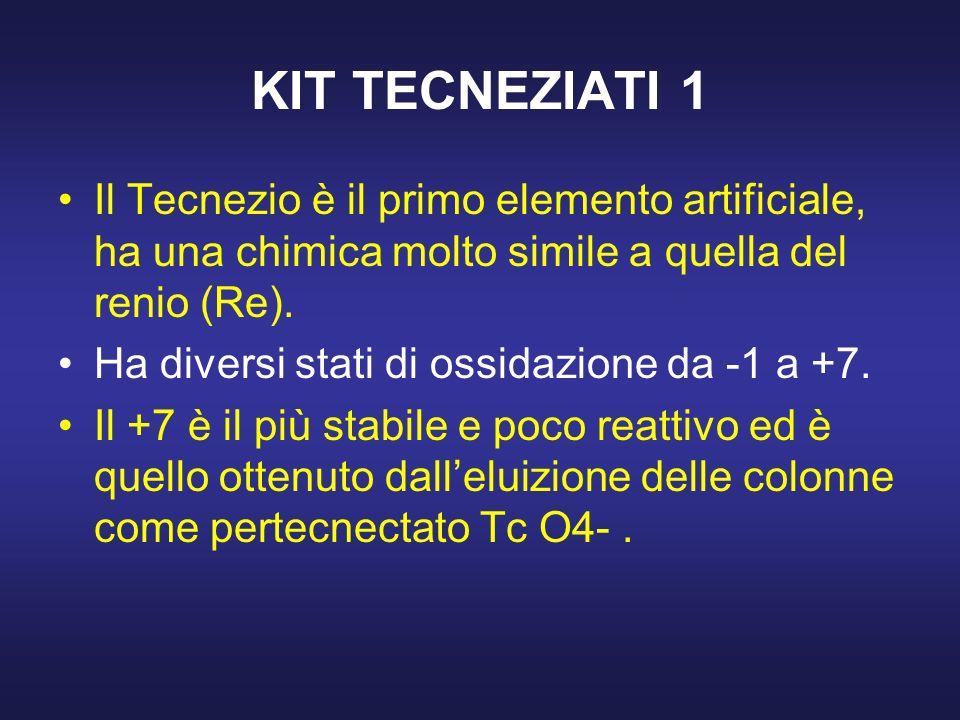 KIT TECNEZIATI 1 Il Tecnezio è il primo elemento artificiale, ha una chimica molto simile a quella del renio (Re).