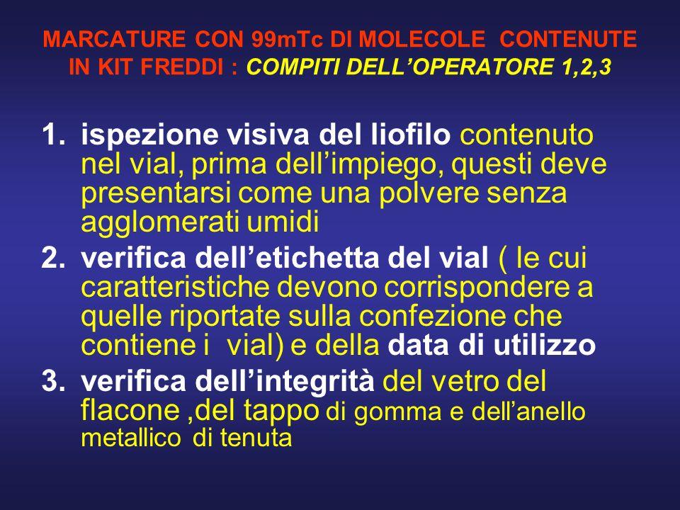 MARCATURE CON 99mTc DI MOLECOLE CONTENUTE IN KIT FREDDI : COMPITI DELL'OPERATORE 1,2,3