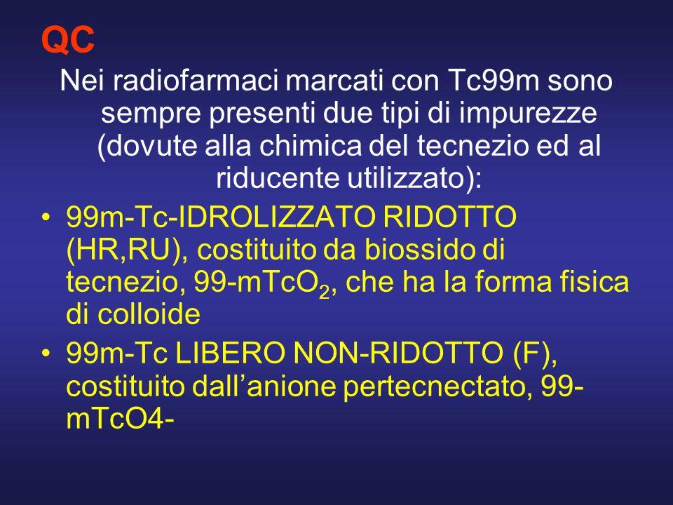 QC Nei radiofarmaci marcati con Tc99m sono sempre presenti due tipi di impurezze (dovute alla chimica del tecnezio ed al riducente utilizzato):