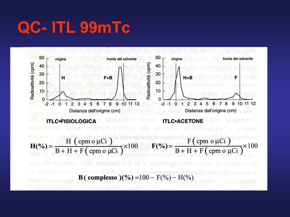 QC- ITL 99mTc