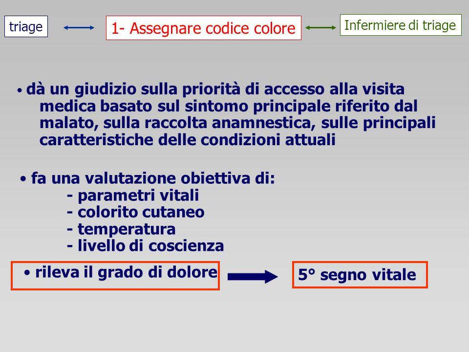 1- Assegnare codice colore