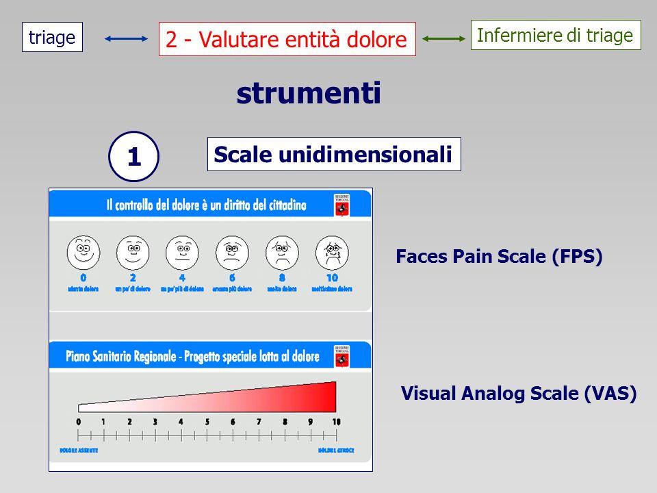 strumenti 1 2 - Valutare entità dolore Scale unidimensionali triage